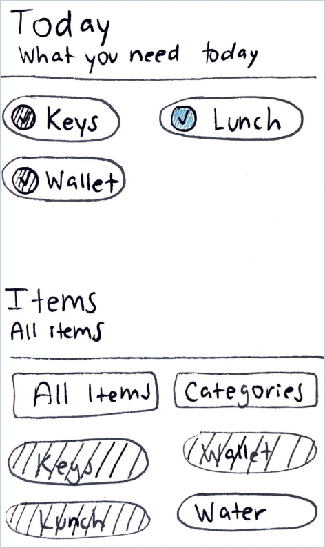 Sketch of phone screen with items list for today