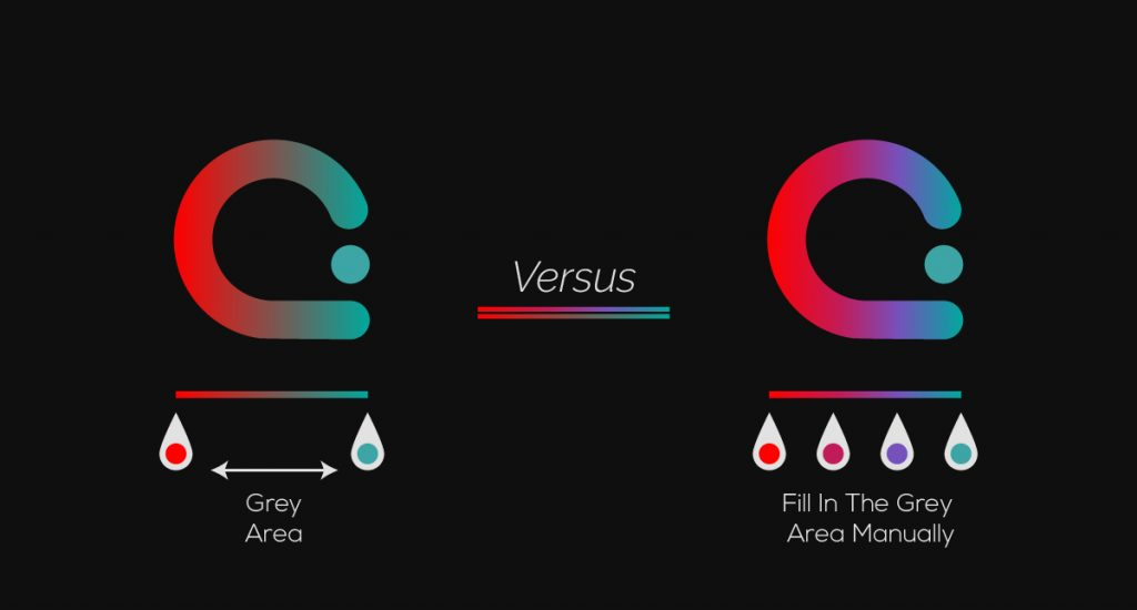 visual representation of gradients and the grey area therebetween the in graphic designm