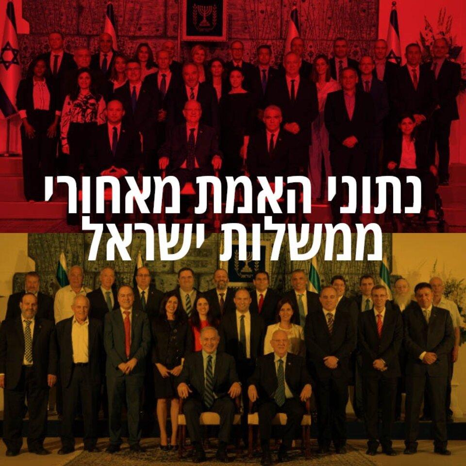 """ממשלת ישראל ה-36 בראשות בנט ולפיד (למעלה) וממשלת ישראל ה-34 בראשות נתניהו. צילומים: חיים צח ואבי אוחיון - לע""""מ"""