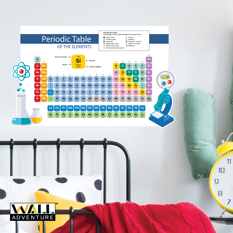 Periodic Table, Science, Fabric Wall Decal
