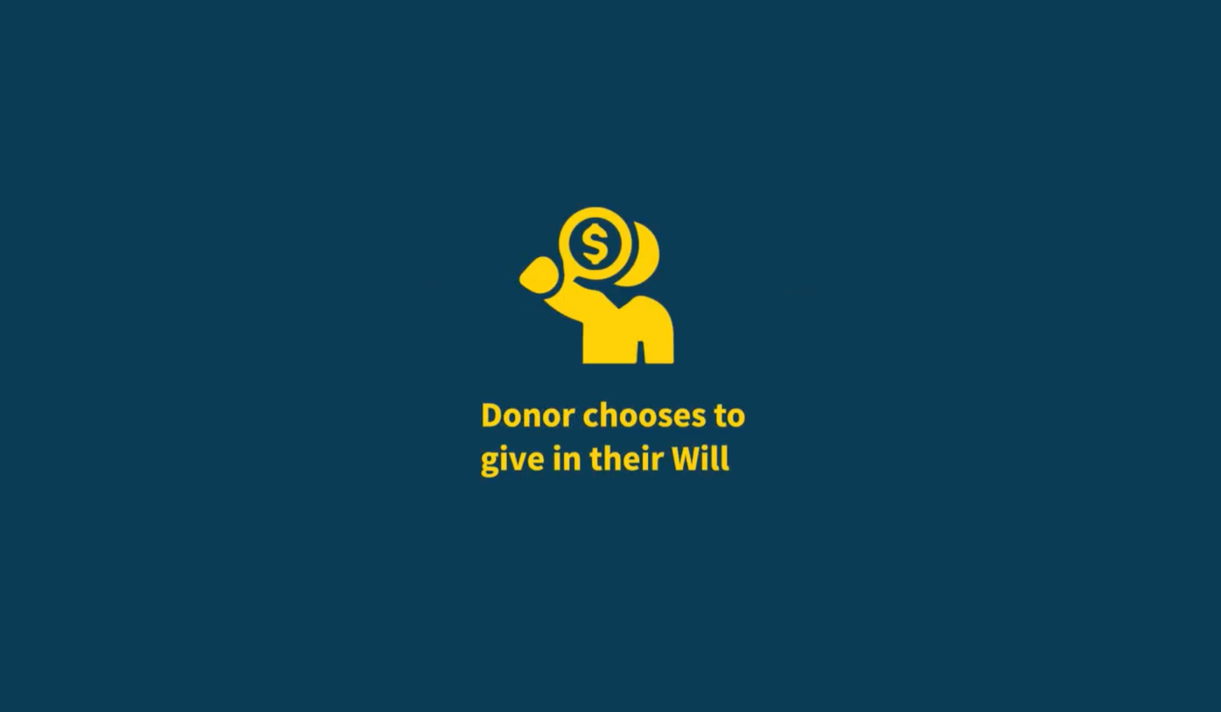 A slide from the animated video depicting an icon of a character choosing to donate on their will