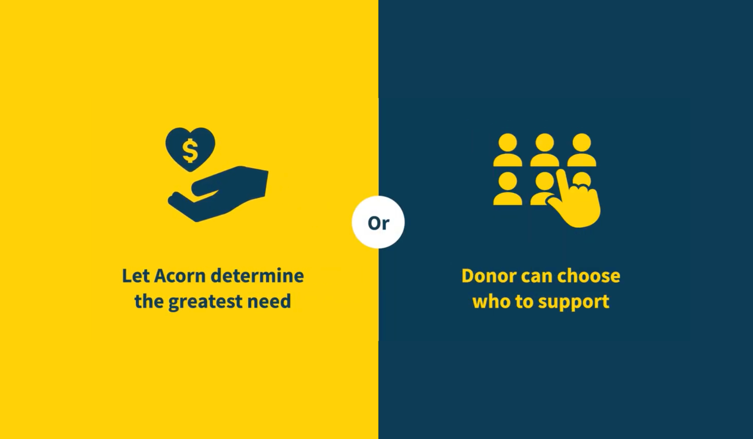 A split screen slide from our animation working showing how Acorn gives options when donating to them