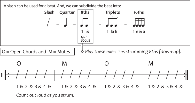 rhythms and exercise one, open for a measure, then mute for a measure