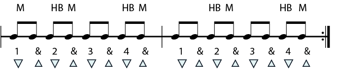 harmonic blocks on beats two and four