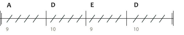 a d e d guitar chord progression in zone three