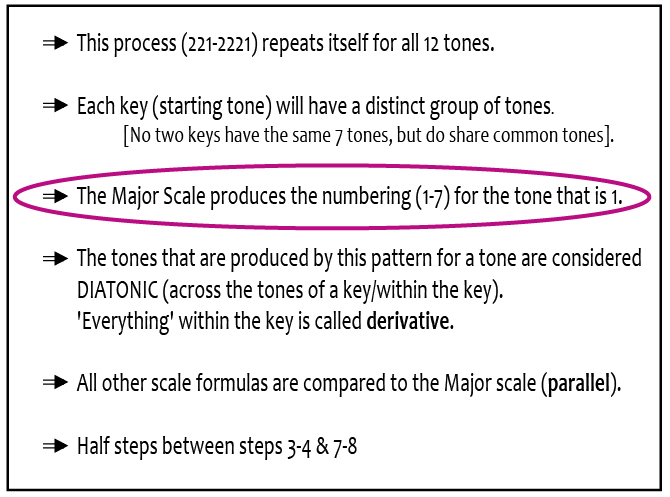 major scale points to remember