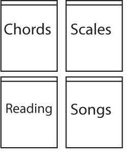 practice tracker each box as an area of study