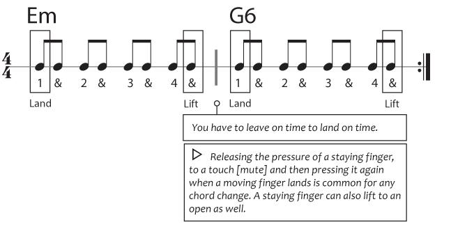 e minor to g6 guitar chord change in a rhythm