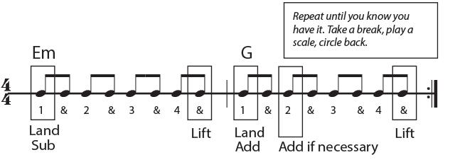 e minor to g guitar chord change in rhythms