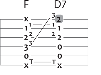 f major to d seven chord puzzle