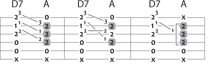 shape connect d7 to a chord change with three fingerings