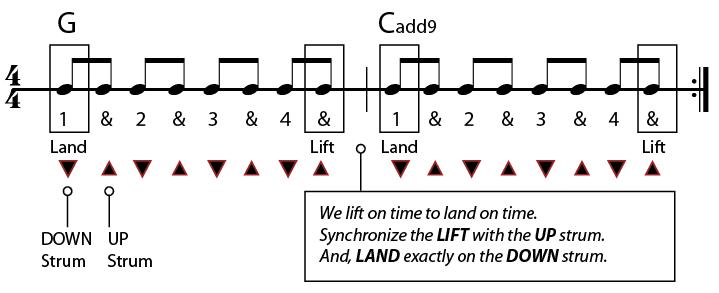 g to c add 9 chord progression
