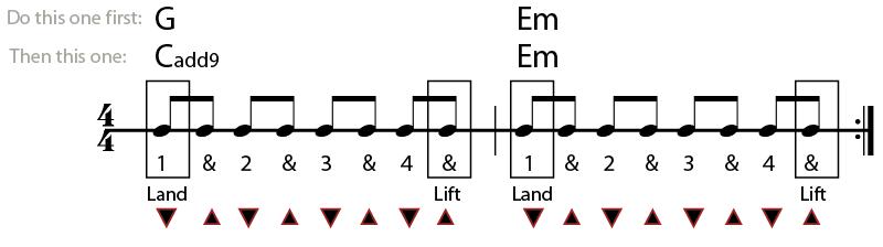 g and c add 9 to e minor chord progression