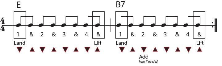 e major to b seven chord progression
