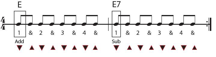 e major to e seven chord progression