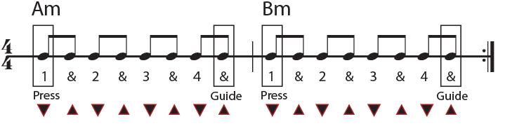a minor to b minor chord progression