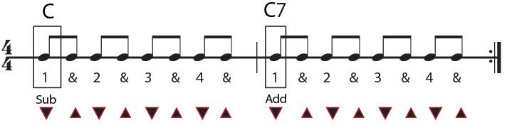 c major to c seven chord progression
