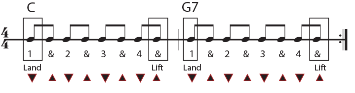 c major to g seven chord progression