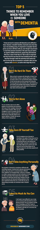 Dementia Family Caregiving