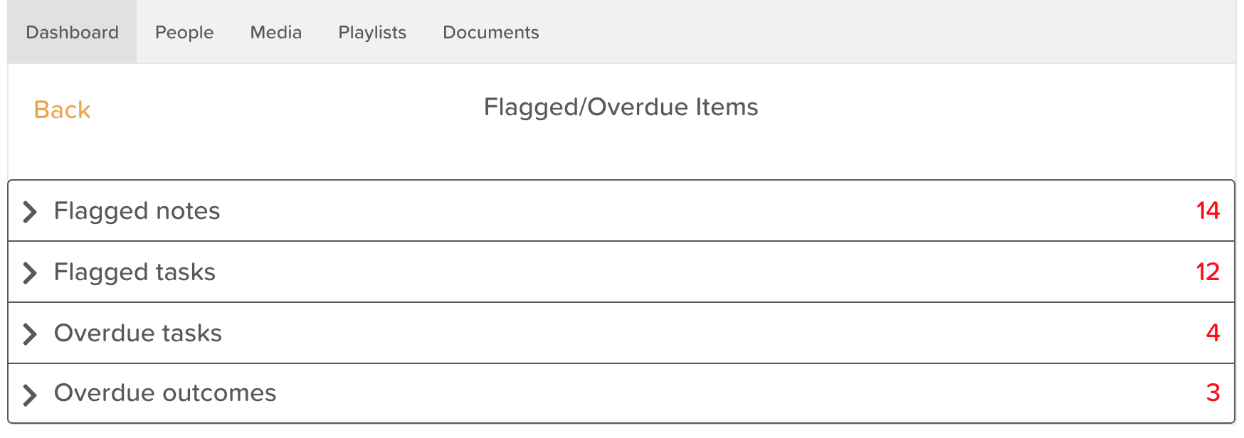 Flagged / Overdue