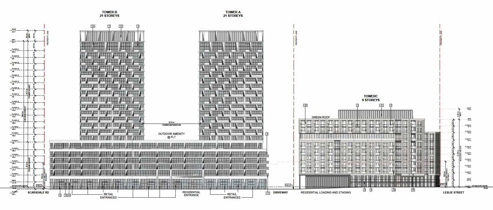 stop over-development at 801 York Mills Road / 1855 Leslie Street