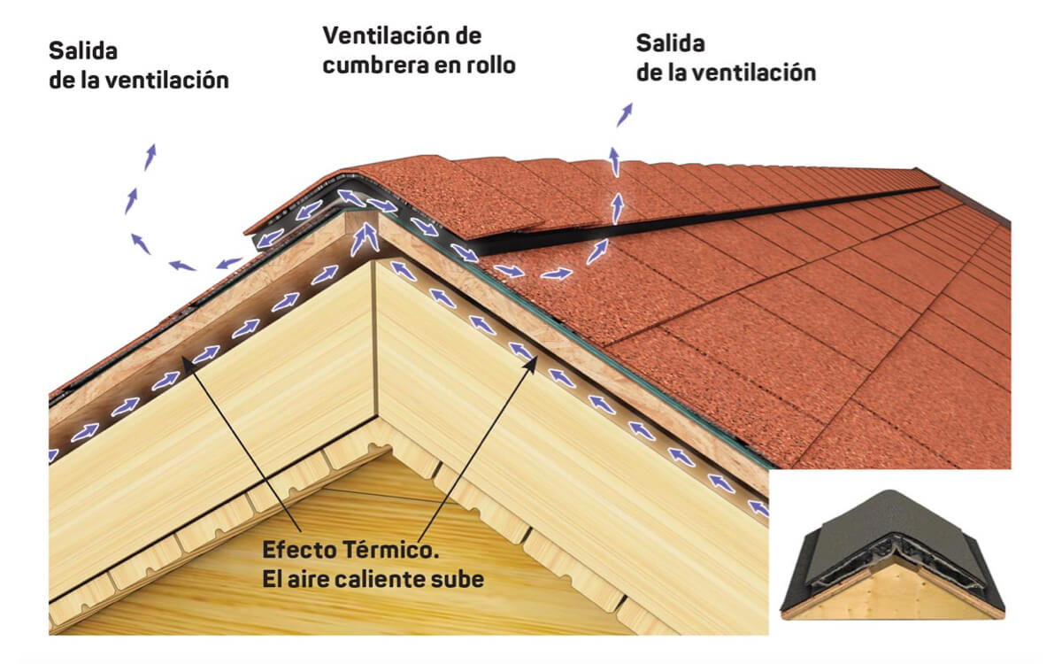 Instalación Teja Asfáltica - Madera - Paso 9:Ventilación