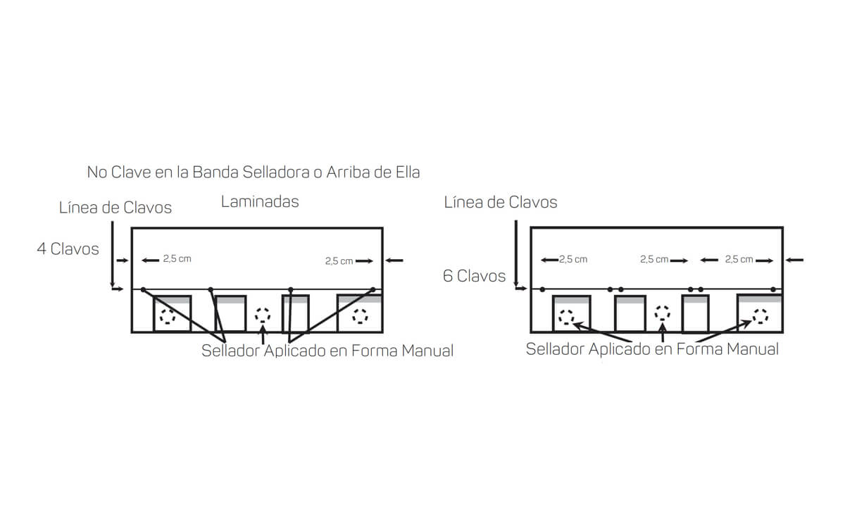 Instalación Teja Asfáltica - Madera - Paso 5:Aplicación de clavos - Cambridge