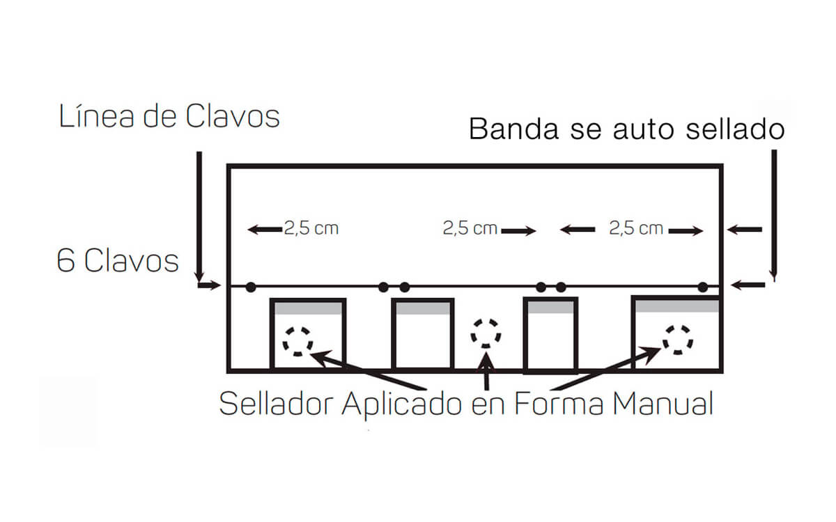 Instalación Teja Asfáltica - Concreto - Paso 5:Aplicación de clavos - Cambridge