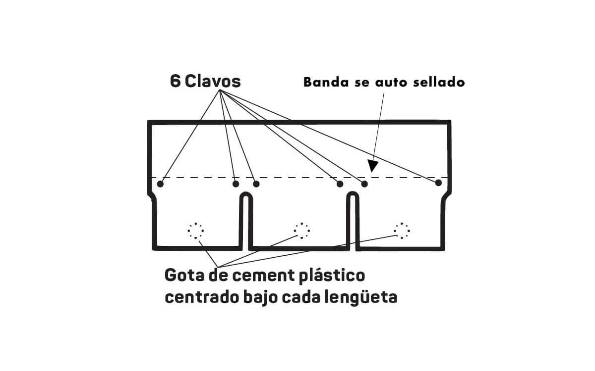 Instalación Teja Asfáltica - Concreto - Paso 5:Aplicación de clavos - Marathon