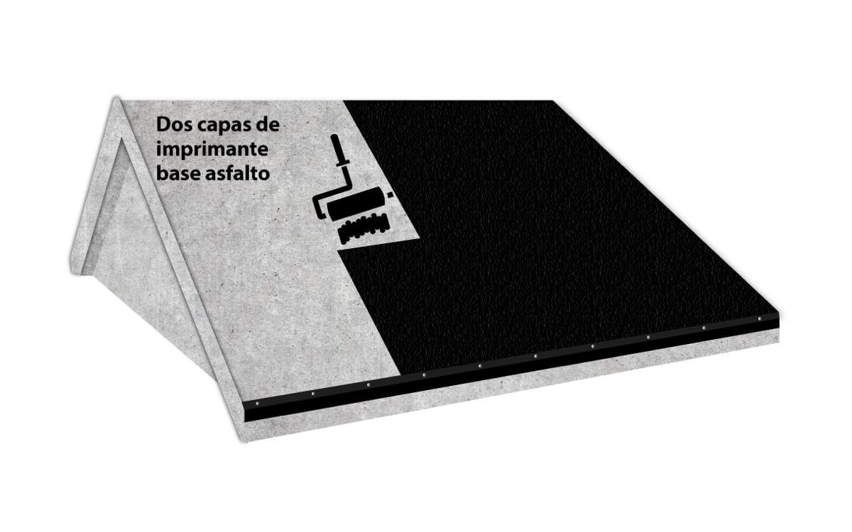 Instalación Teja Asfáltica - Concreto - Paso 3:Recubrimiento