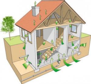 radon-house-300x278