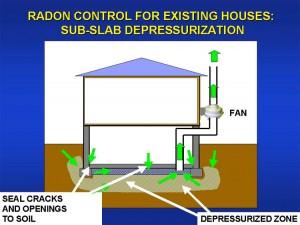 radon_control_graphic-300x225