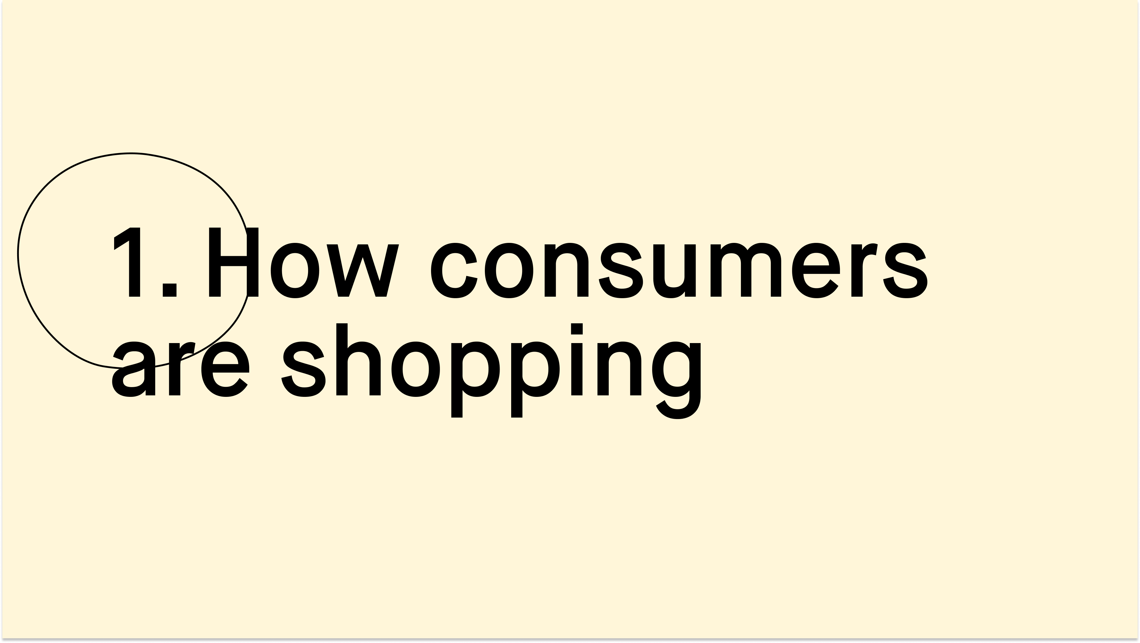 #paid_How consumers are shopping