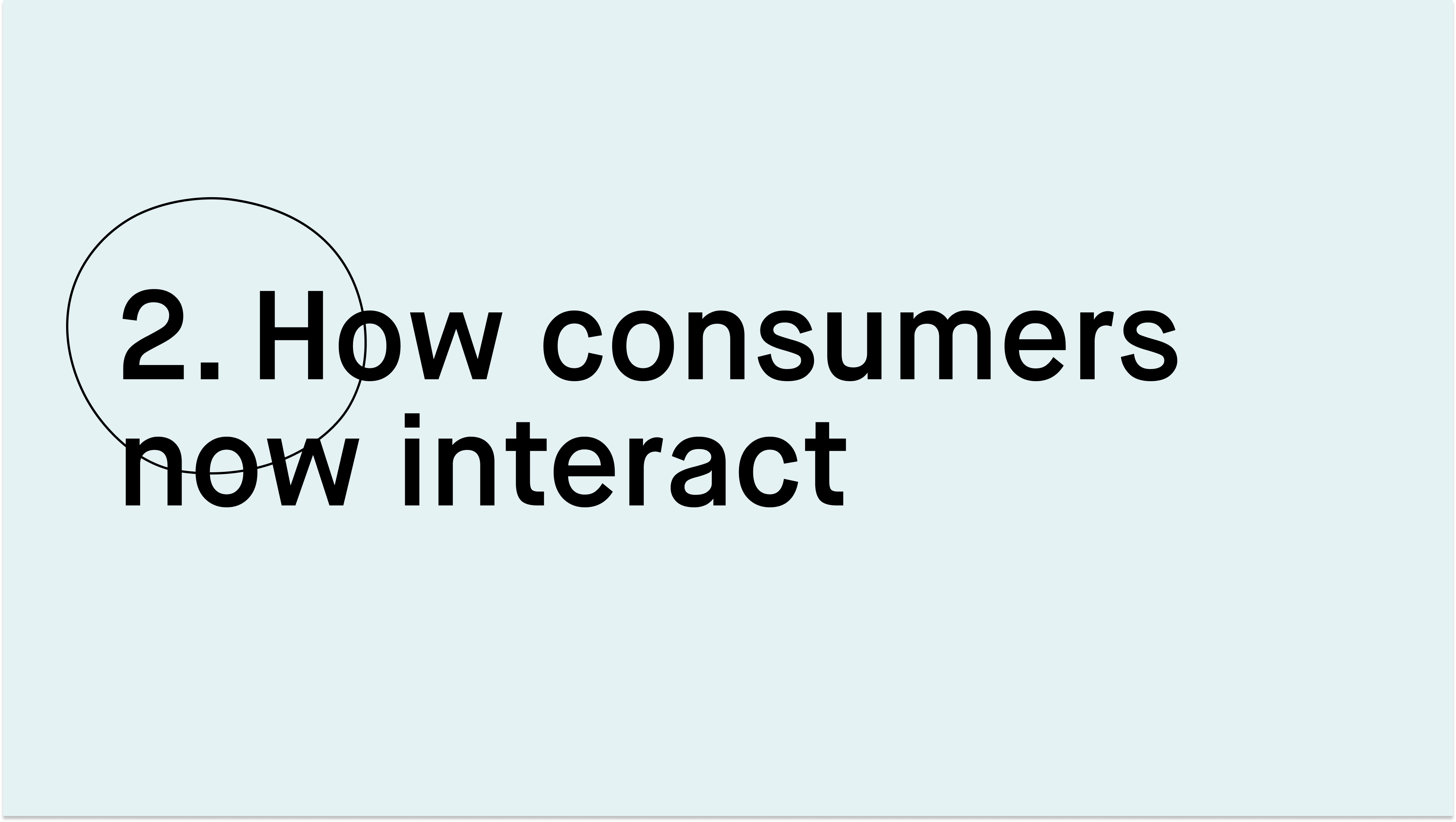 #paid_How consumers now interact