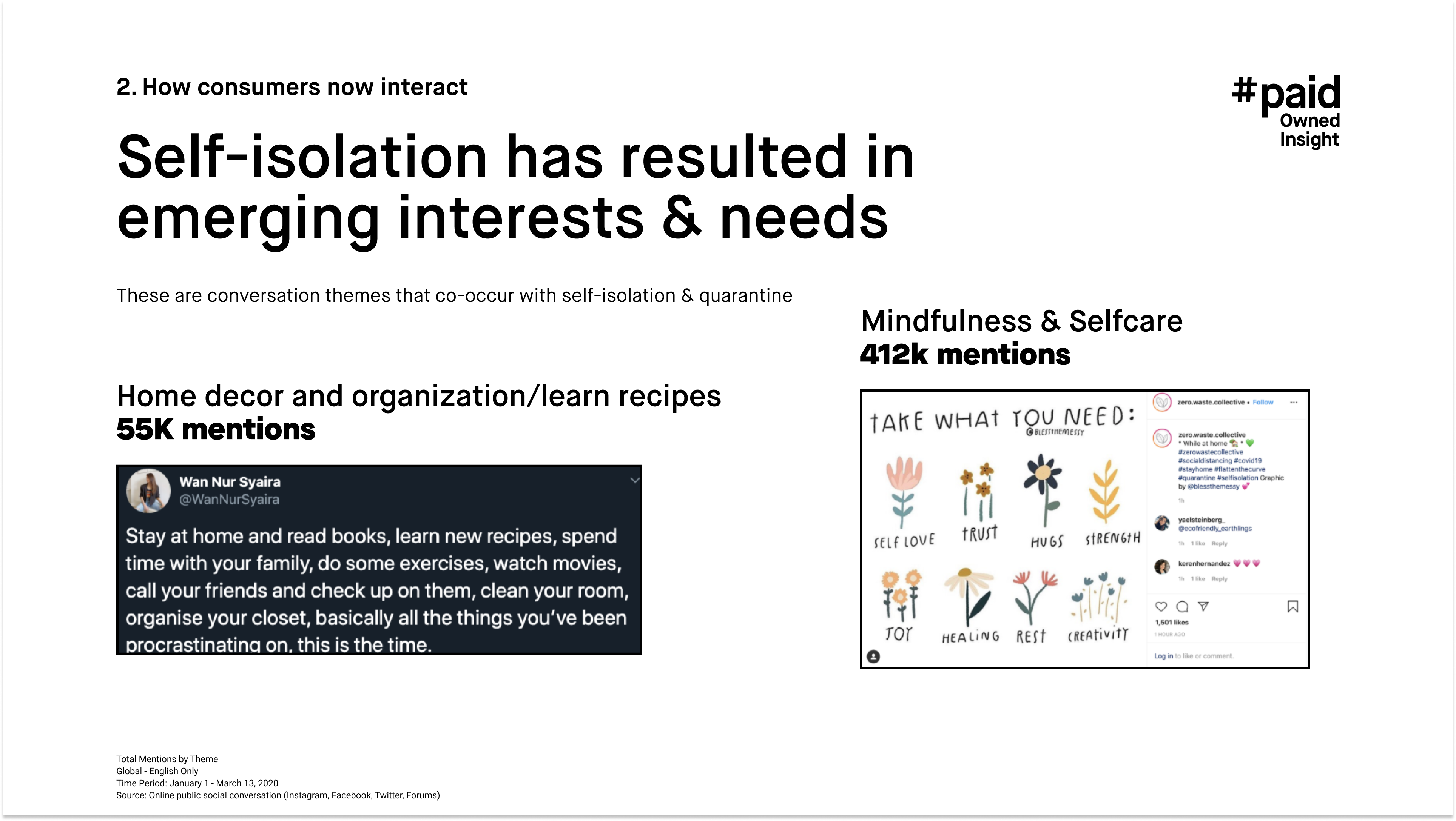 #paid_Self-isolation has resulted in emerging interests and needs