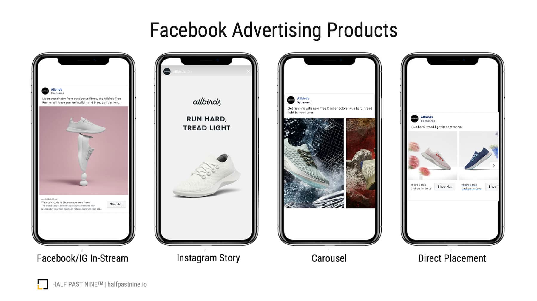 Examples of facebook ad types and creative formats. How to effectively use facebook ads for your business
