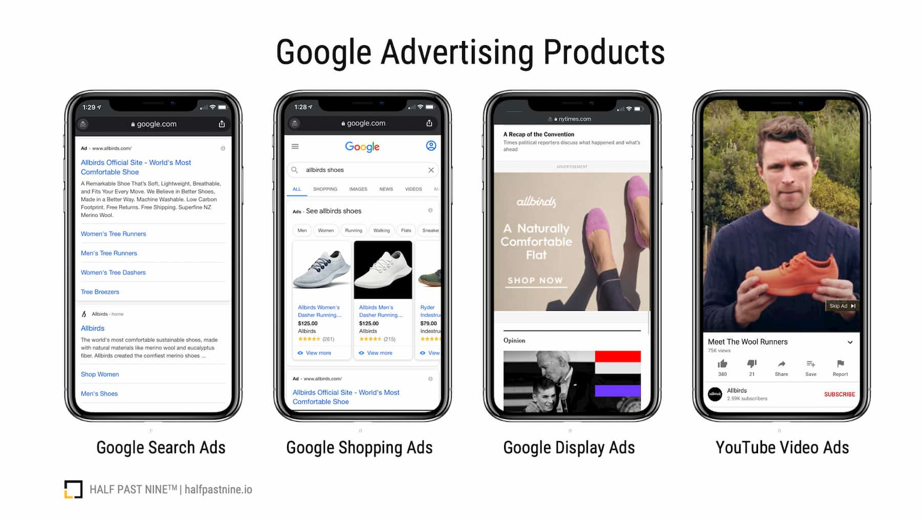 An infographic showing the four types of Google advertising products, search ads, shopping ads, display ads, and youtube video ads.
