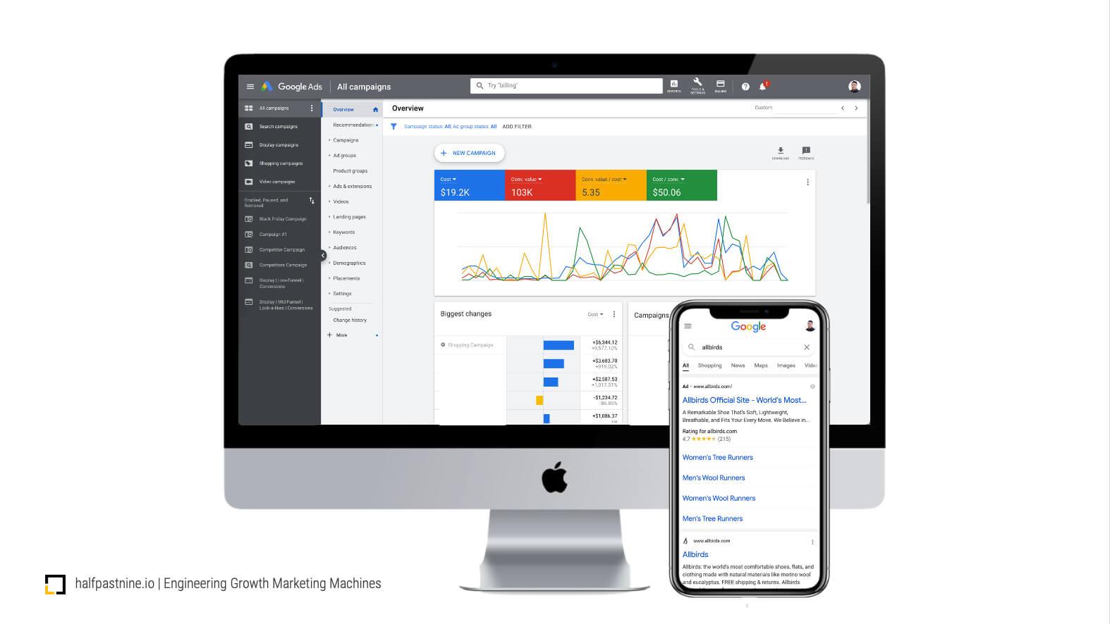 Google ads platform and a google ad example