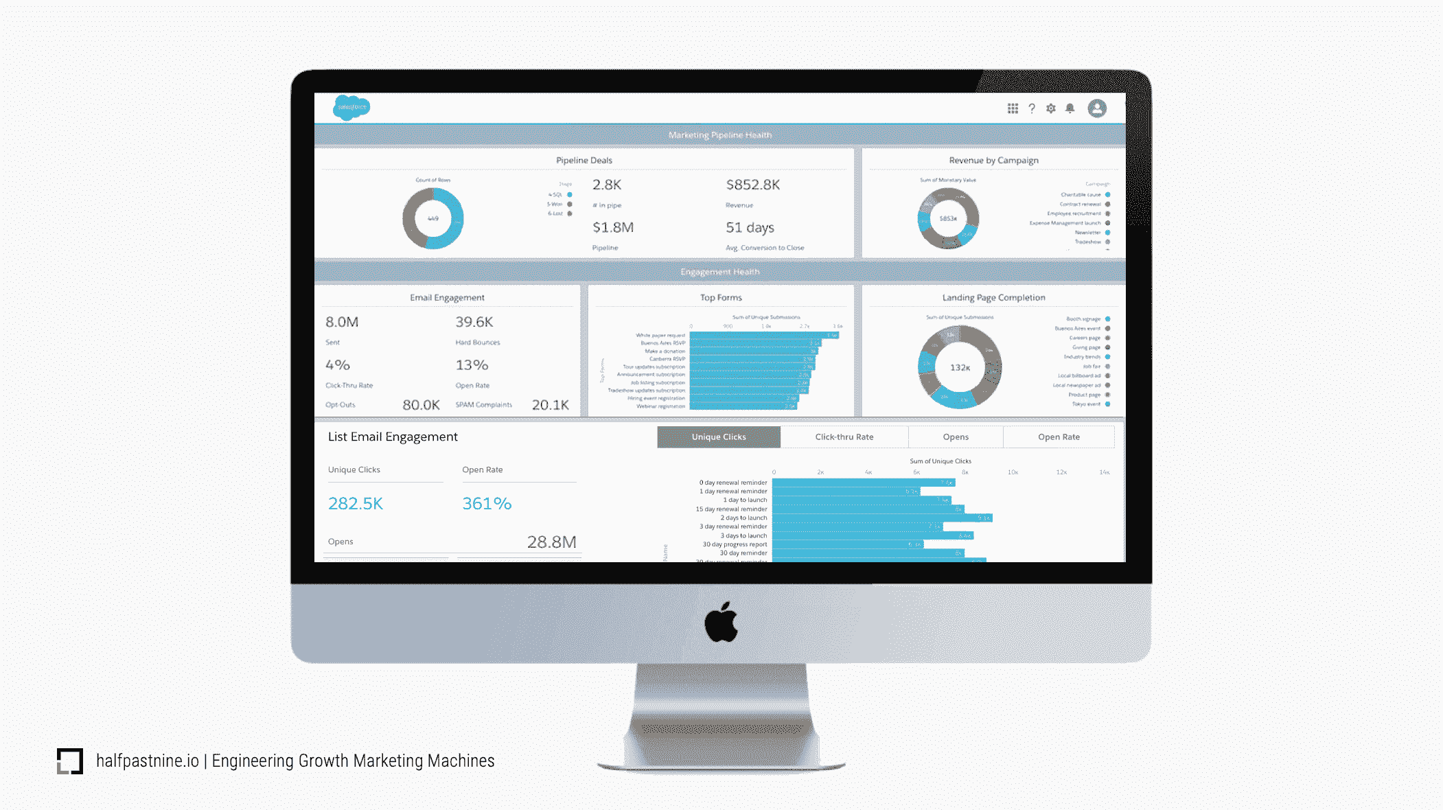 in house marketing data salesforce