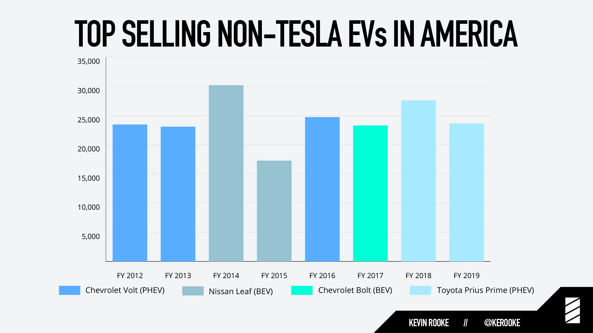 'Tesla Killer'? Or just another mediocre EV? Without the help of Tesla, America's EV industry isn't looking so hot.