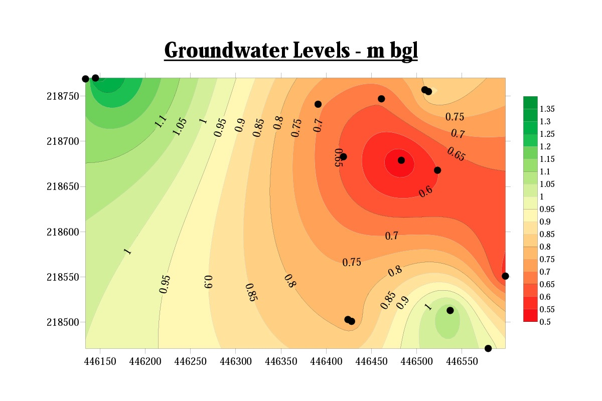 Depth to groundwater assessment and surfer plot