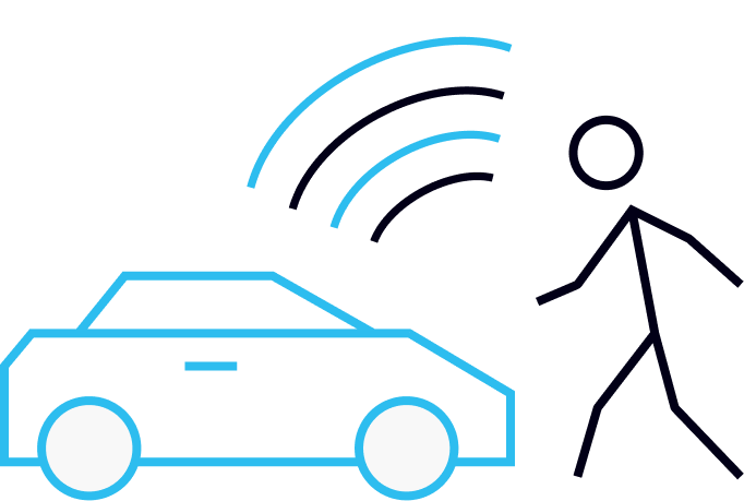 Viziblezone turns vulnerable road user's mobile phone into a life-saving device by using their mobile devices, as a source of an AI-based human behavior real-time data