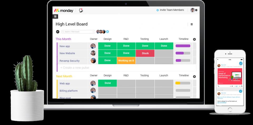 Monday.com project management automation