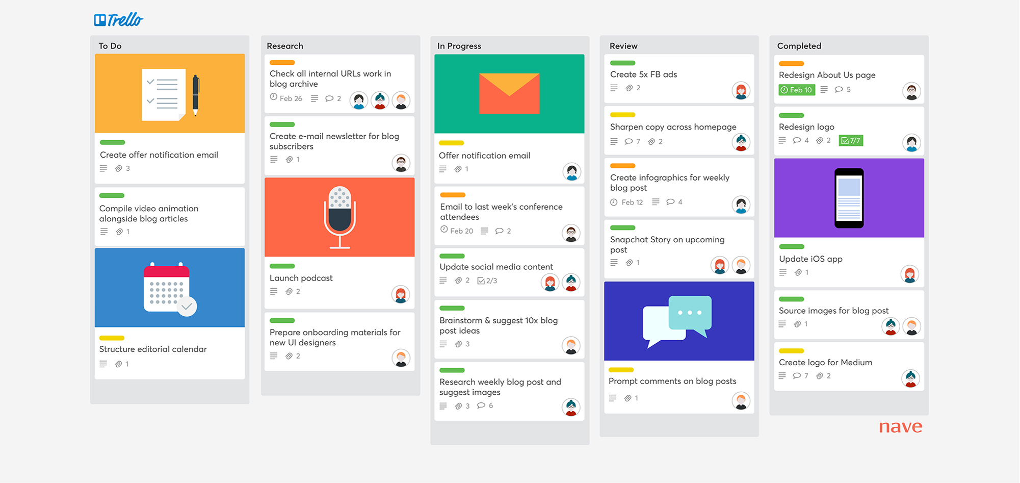 Get started with Kanban using Trello boards | Nave