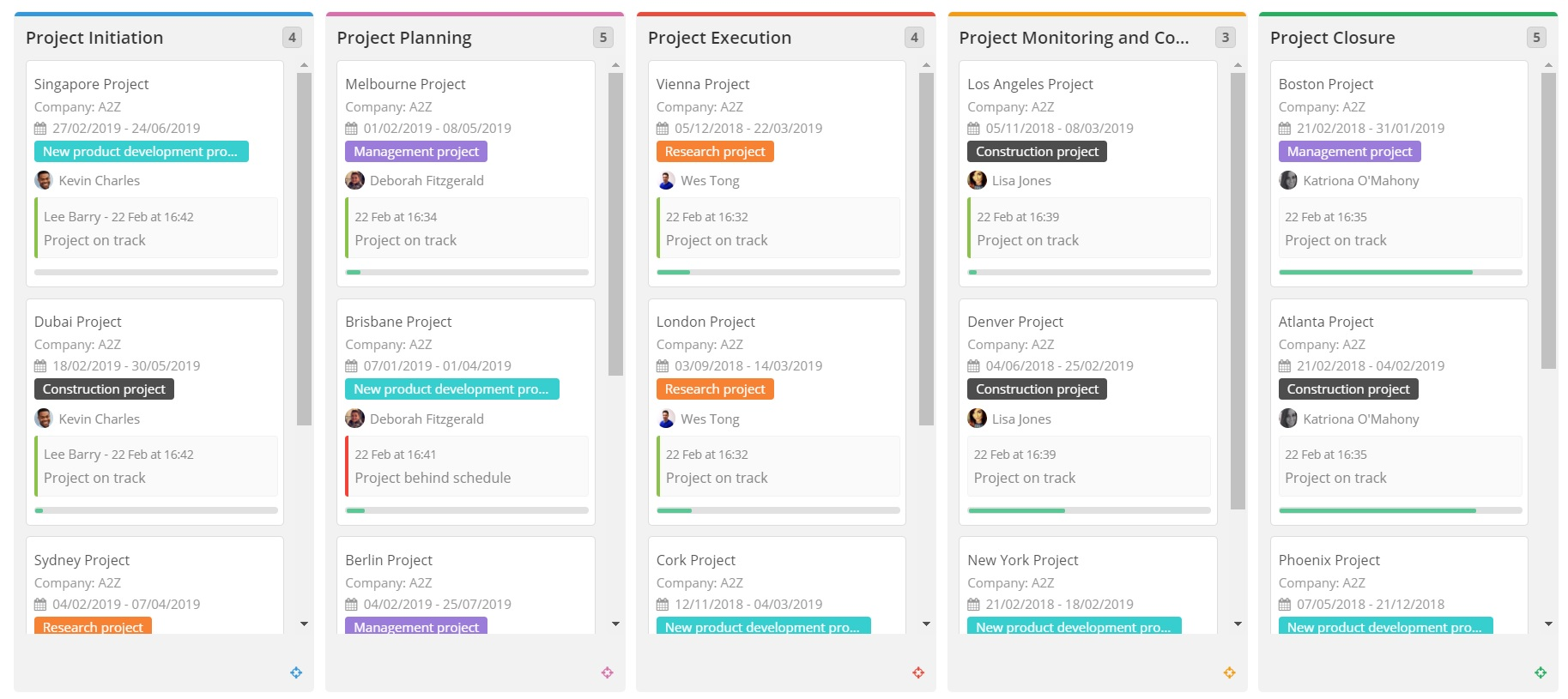 Lots of projects to manage? You need Portfolio in Teamwork