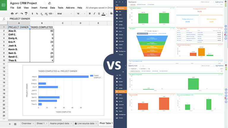 excel-vs-crm-blog-post3 - Blog | Agovo CRM Software Consultants
