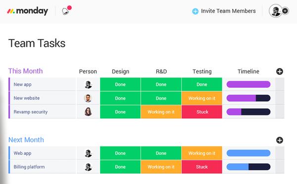 monday.com Software - 2020 Reviews, Pricing & Demo