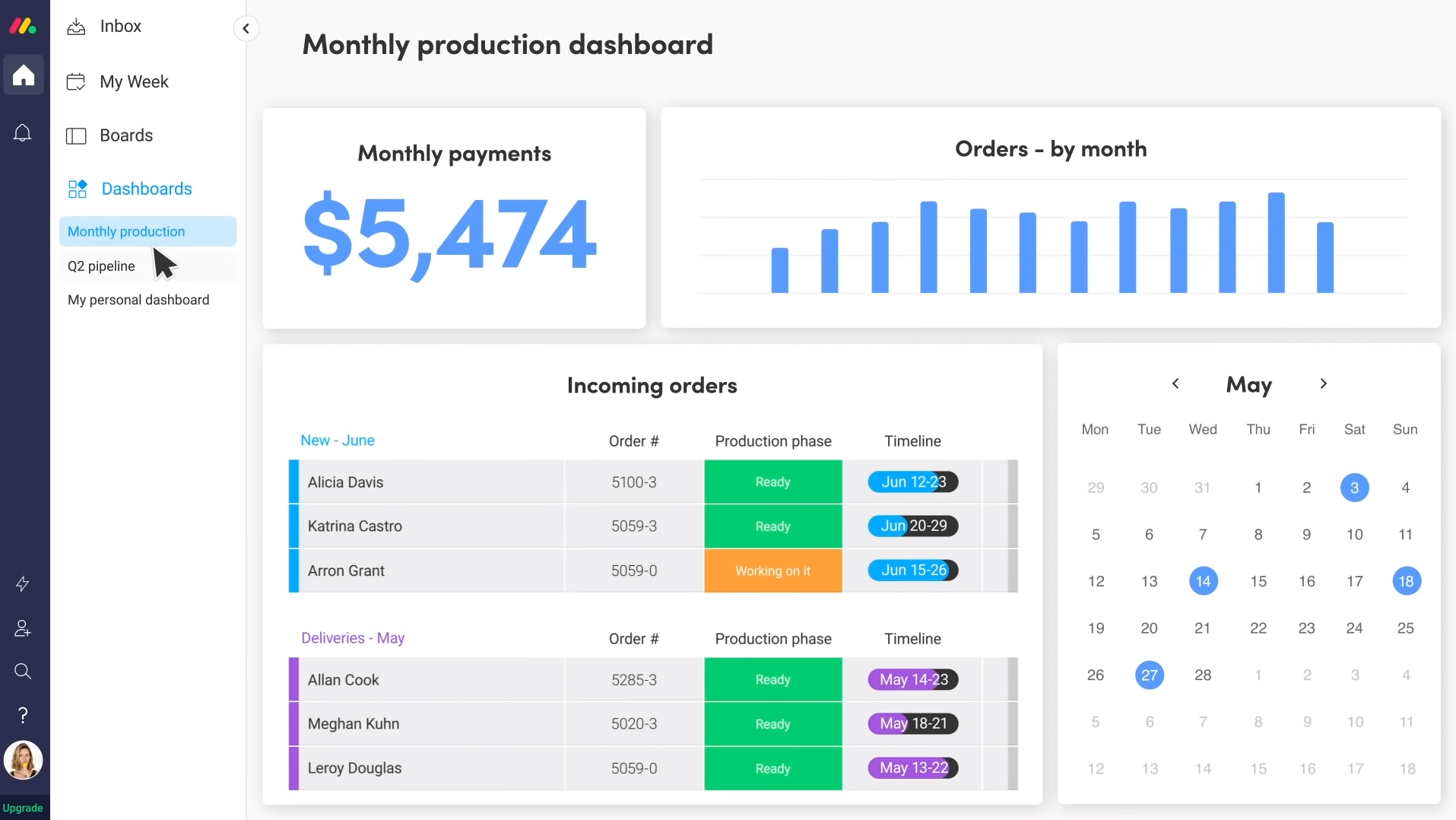 Top Features of monday.com Easy Project Management Software -  Financesonline.com
