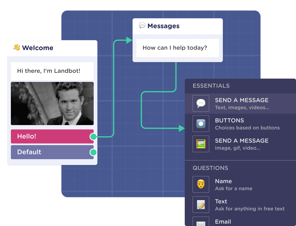 Intuitive Conversational Chatbot Builder 🤖 | Landbot.io