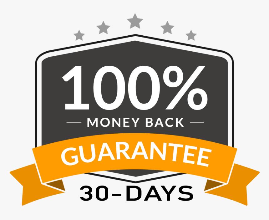 money back guarantee example